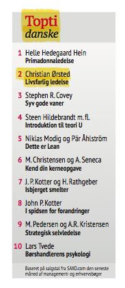 Livsfarlig ledelse nr. 2 på Dagbladet Børsens bestsellerliste 28. juni 2013
